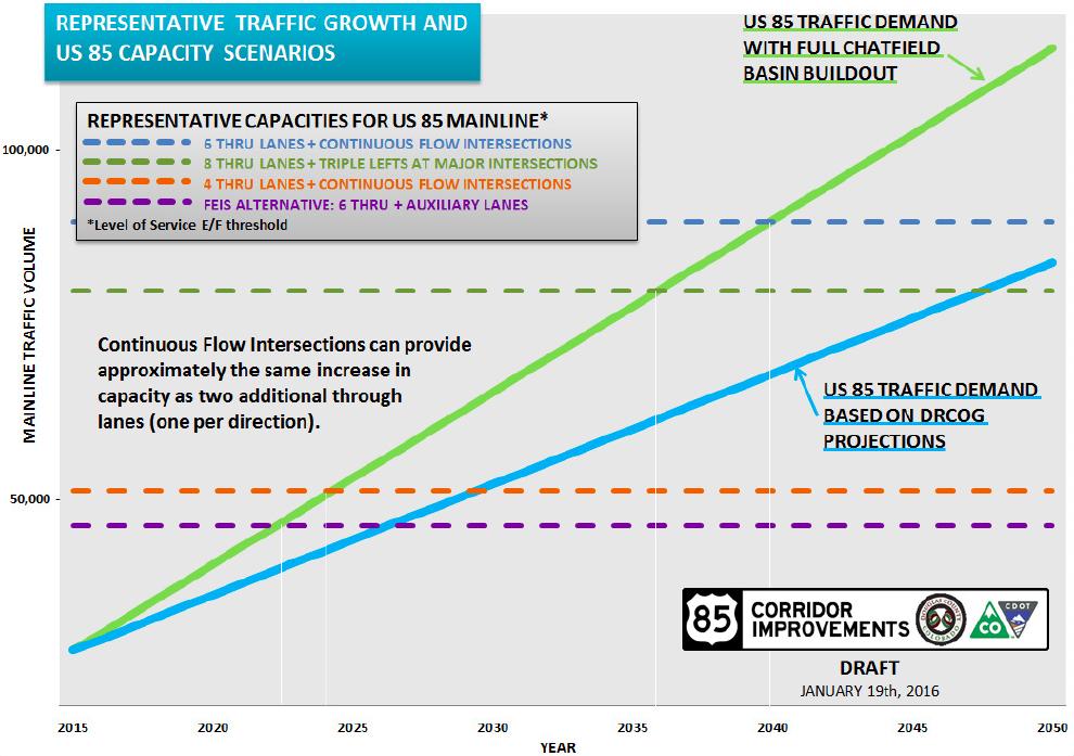 NEPA-Capacity-Comparison-1.19.2016 image